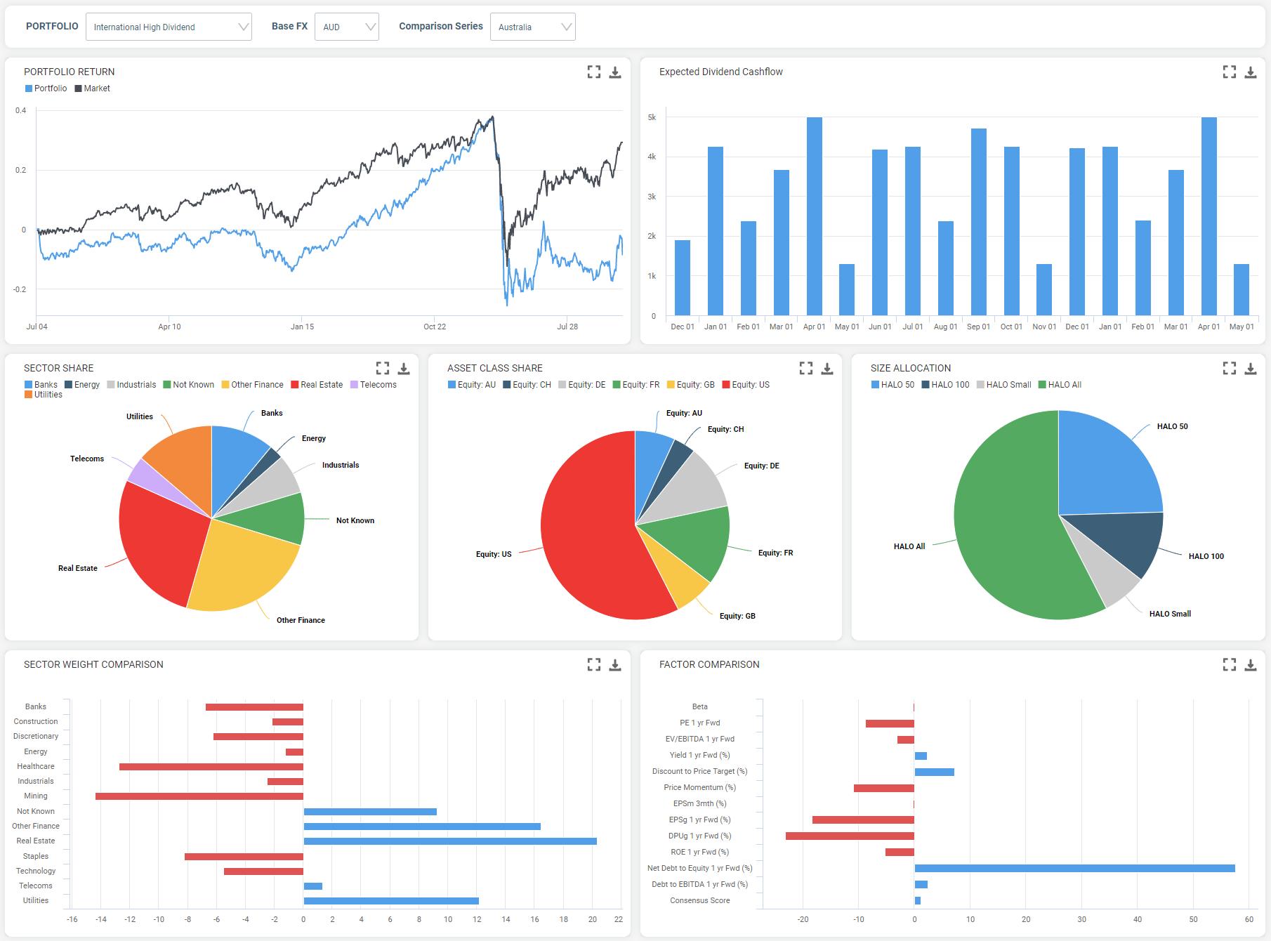 9.comprehensive-portfolio-analysis-crop